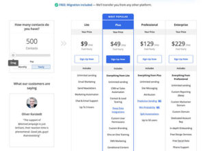 How Much does ActiveCampaign cost? ActiveCampaign pricing table