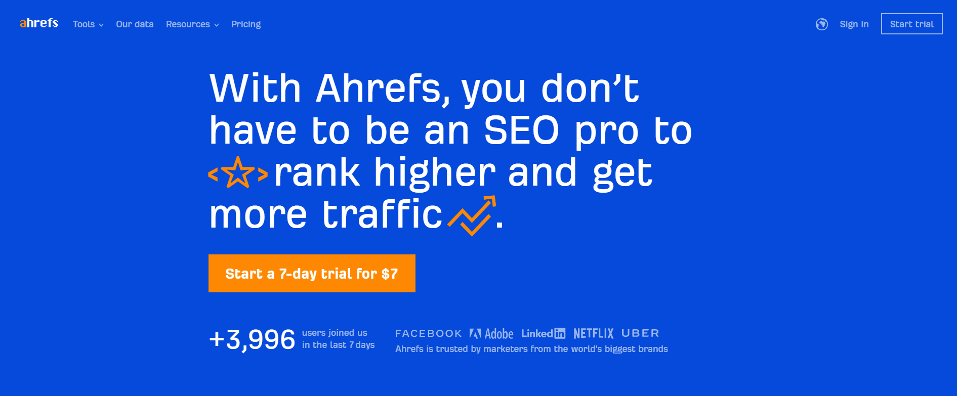 Ahrefs all in one SEO tools