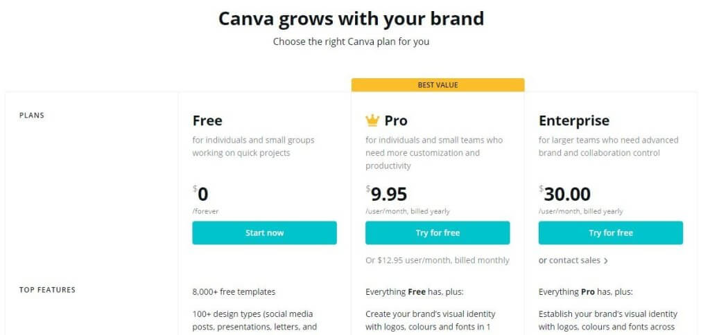 Canva pricing plans for the affiliate program